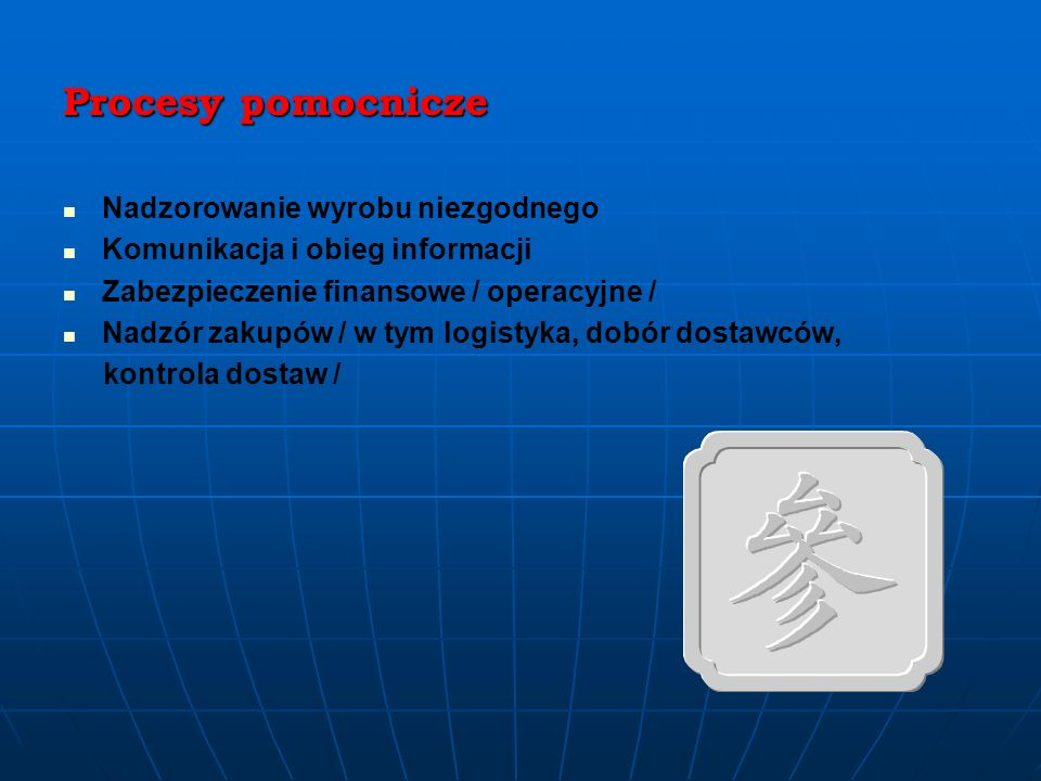 Procesy sfery po – produkcyjnej Zabezpieczenie wyrobu podczas działań logistycznych Dostarczenie wyrobu do klienta Obsługa serwisowa