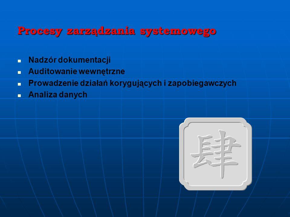 Procesy związane z klientami Identyfikacja potrzeb i oczekiwań / marketing / Zawieranie umów Informowanie i ofertowanie Obsługa reklamacji Badanie zad