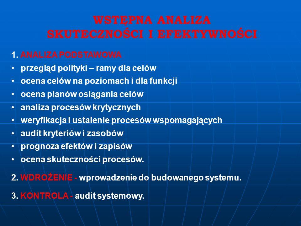 11. Dokonać korekty mapy procesów na bazie analizy w punktach 4 – 10 powyżej. 4 – 10 powyżej. 12. Opracować zasady dokumen- towania procesów i zakres