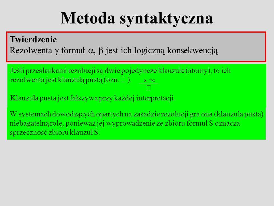 Metoda syntaktyczna Twierdzenie Rezolwenta formuł, jest ich logiczną konsekwencją W systemach dowodzących opartych na zasadzie rezolucji gra ona (klauzula pusta) niebagatelną rolę, ponieważ jej wyprowadzenie ze zbioru formuł S oznacza sprzeczność zbioru klauzul S.