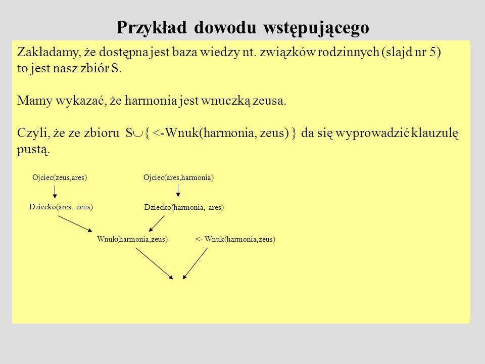 Przykład dowodu wstępującego Zakładamy, że dostępna jest baza wiedzy nt. związków rodzinnych (slajd nr 5) to jest nasz zbiór S. Mamy wykazać, że harmo