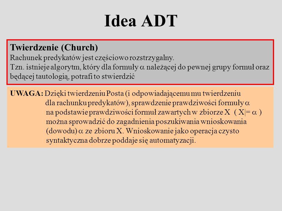 Idea ADT Twierdzenie (Church) Rachunek predykatów jest częściowo rozstrzygalny. Tzn. istnieje algorytm, który dla formuły należącej do pewnej grupy fo