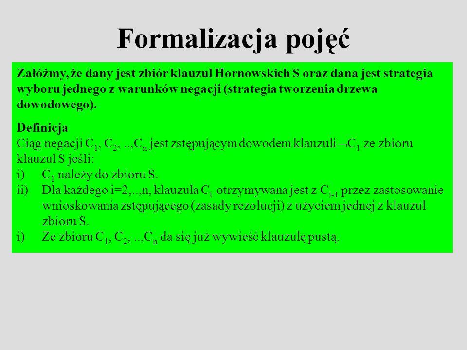 Formalizacja pojęć Załóżmy, że dany jest zbiór klauzul Hornowskich S oraz dana jest strategia wyboru jednego z warunków negacji (strategia tworzenia drzewa dowodowego).
