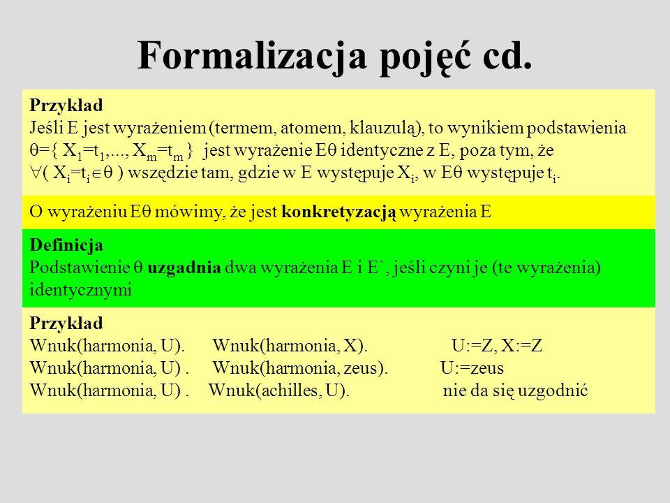 Formalizacja pojęć cd. Przykład Jeśli E jest wyrażeniem (termem, atomem, klauzulą), to wynikiem podstawienia ={ X 1 =t 1,..., X m =t m } jest wyrażeni