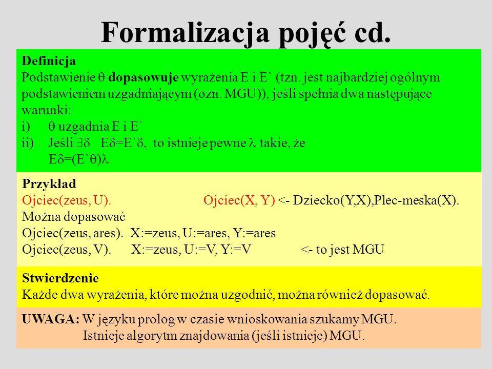 Formalizacja pojęć cd. Definicja Podstawienie dopasowuje wyrażenia E i E` (tzn. jest najbardziej ogólnym podstawieniem uzgadniającym (ozn. MGU)), jeśl