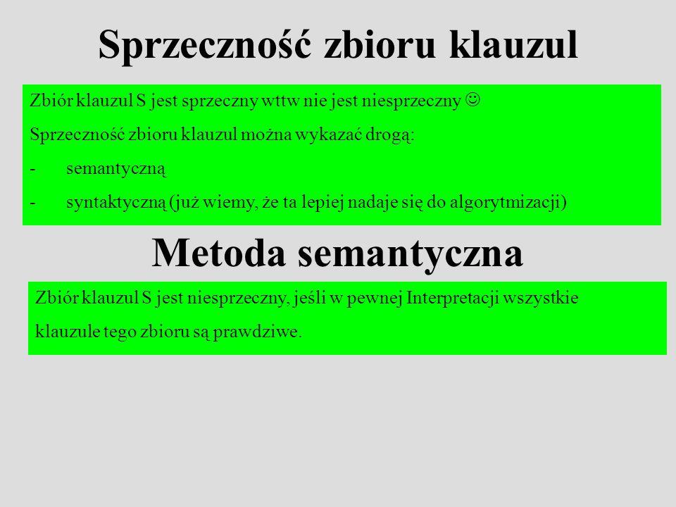 Sprzeczność zbioru klauzul Zbiór klauzul S jest sprzeczny wttw nie jest niesprzeczny Sprzeczność zbioru klauzul można wykazać drogą: -semantyczną -syn