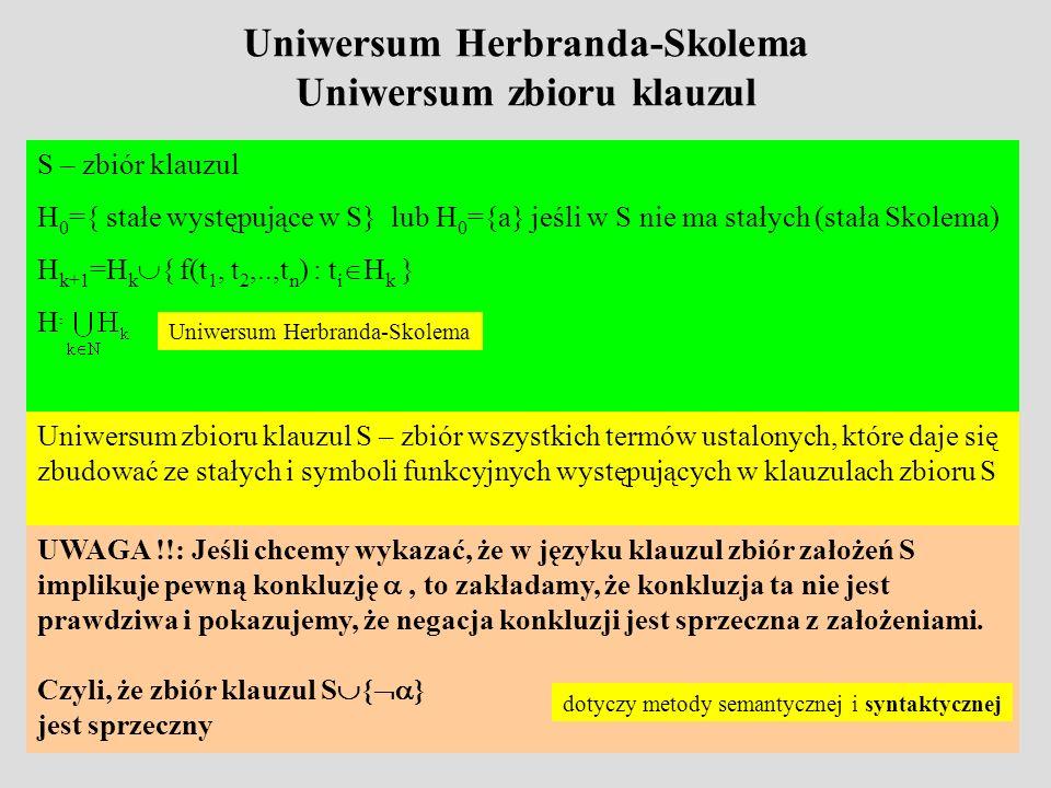 Uniwersum Herbranda-Skolema Uniwersum zbioru klauzul S – zbiór klauzul H 0 ={ stałe występujące w S} lub H 0 ={a} jeśli w S nie ma stałych (stała Skolema) H k+1 =H k { f(t 1, t 2,..,t n ) : t i H k } H= Uniwersum Herbranda-Skolema Uniwersum zbioru klauzul S – zbiór wszystkich termów ustalonych, które daje się zbudować ze stałych i symboli funkcyjnych występujących w klauzulach zbioru S UWAGA !!: Jeśli chcemy wykazać, że w języku klauzul zbiór założeń S implikuje pewną konkluzję, to zakładamy, że konkluzja ta nie jest prawdziwa i pokazujemy, że negacja konkluzji jest sprzeczna z założeniami.