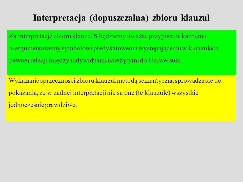 Interpretacja (dopuszczalna) zbioru klauzul Za interpretację zbioru klauzul S będziemy uważać przypisanie każdemu n-argumentowemy symbolowi predykatow