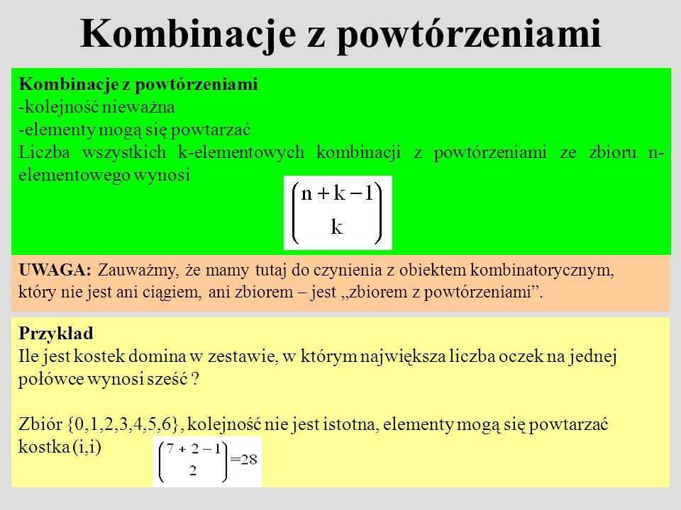 Kombinacje z powtórzeniami UWAGA: Zauważmy, że mamy tutaj do czynienia z obiektem kombinatorycznym, który nie jest ani ciągiem, ani zbiorem – jest zbi