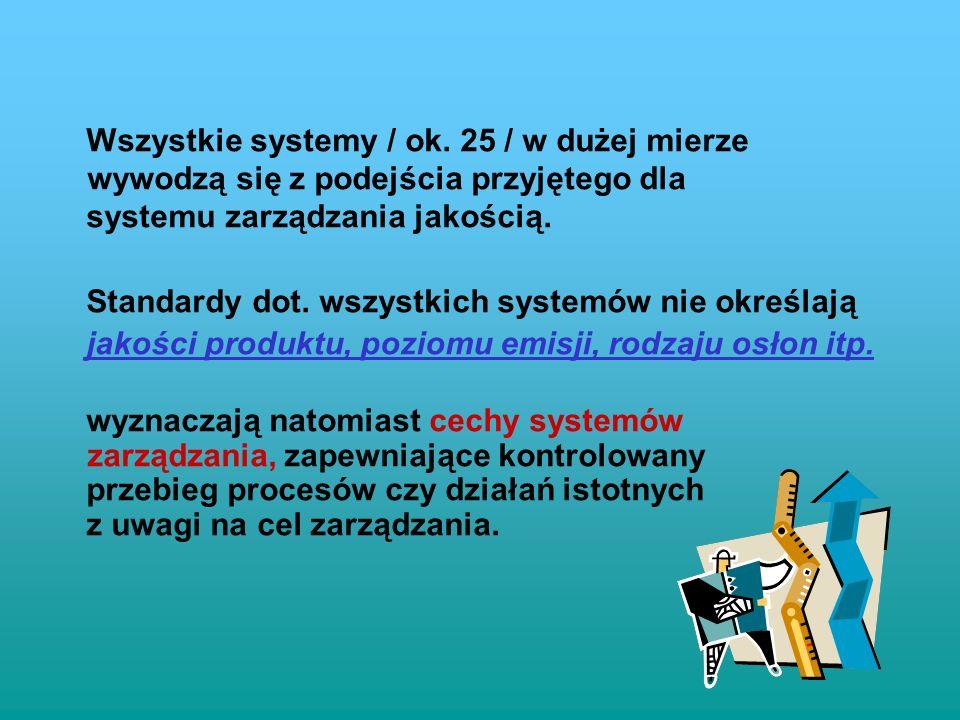 SYSTEMY ZARZĄDZANIA - podstawowe QMS – system zarządzania jakością – wg ISO 9000 - dla klienta oraz dla optymalizacji działalności biznesowej EMS – sy