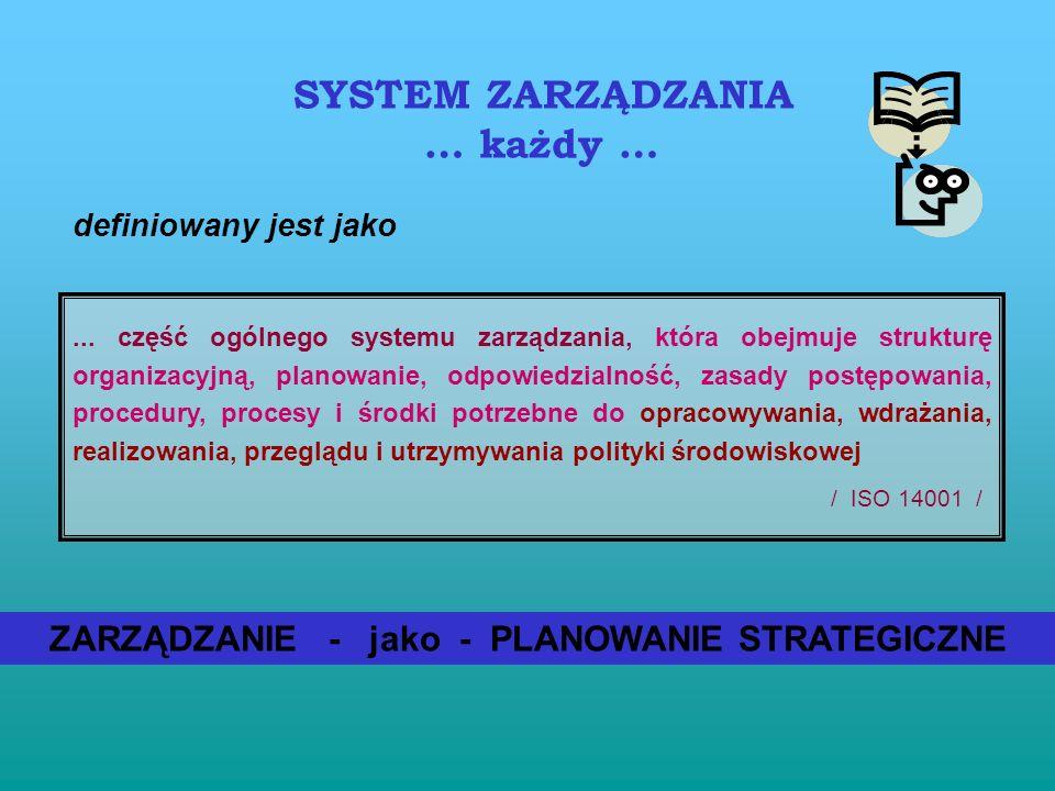 Wszystkie systemy / ok. 25 / w dużej mierze wywodzą się z podejścia przyjętego dla systemu zarządzania jakością. Standardy dot. wszystkich systemów ni