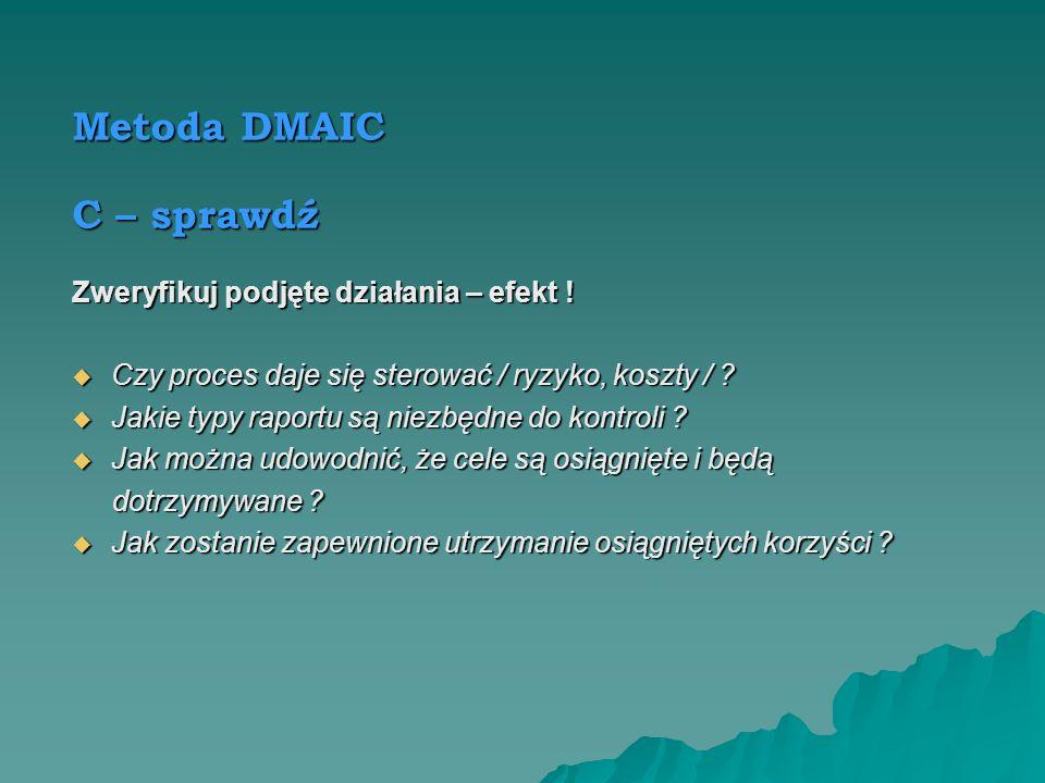 Metoda DMAIC I – poprawiaj Po znalezieniu rozwiązania należy je wdrożyć, rezultaty powinny być zweryfikowane w oparciu o nowe dane. Jak wygląda przysz