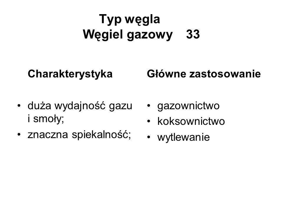 Typ węgla Węgiel gazowy 33 Charakterystyka duża wydajność gazu i smoły; znaczna spiekalność; Główne zastosowanie gazownictwo koksownictwo wytlewanie