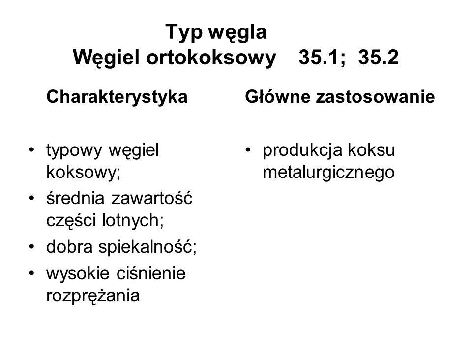 Typ węgla Węgiel ortokoksowy 35.1; 35.2 Charakterystyka typowy węgiel koksowy; średnia zawartość części lotnych; dobra spiekalność; wysokie ciśnienie