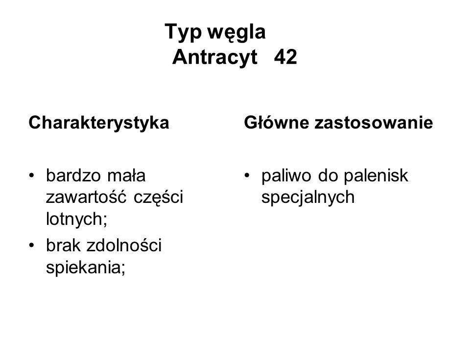 Typ węgla Antracyt 42 Charakterystyka bardzo mała zawartość części lotnych; brak zdolności spiekania; Główne zastosowanie paliwo do palenisk specjalny