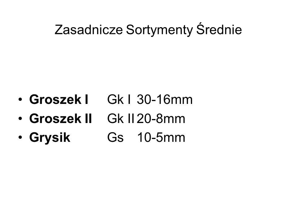 Zasadnicze Sortymenty Średnie Groszek I Gk I30-16mm Groszek IIGk II20-8mm GrysikGs10-5mm