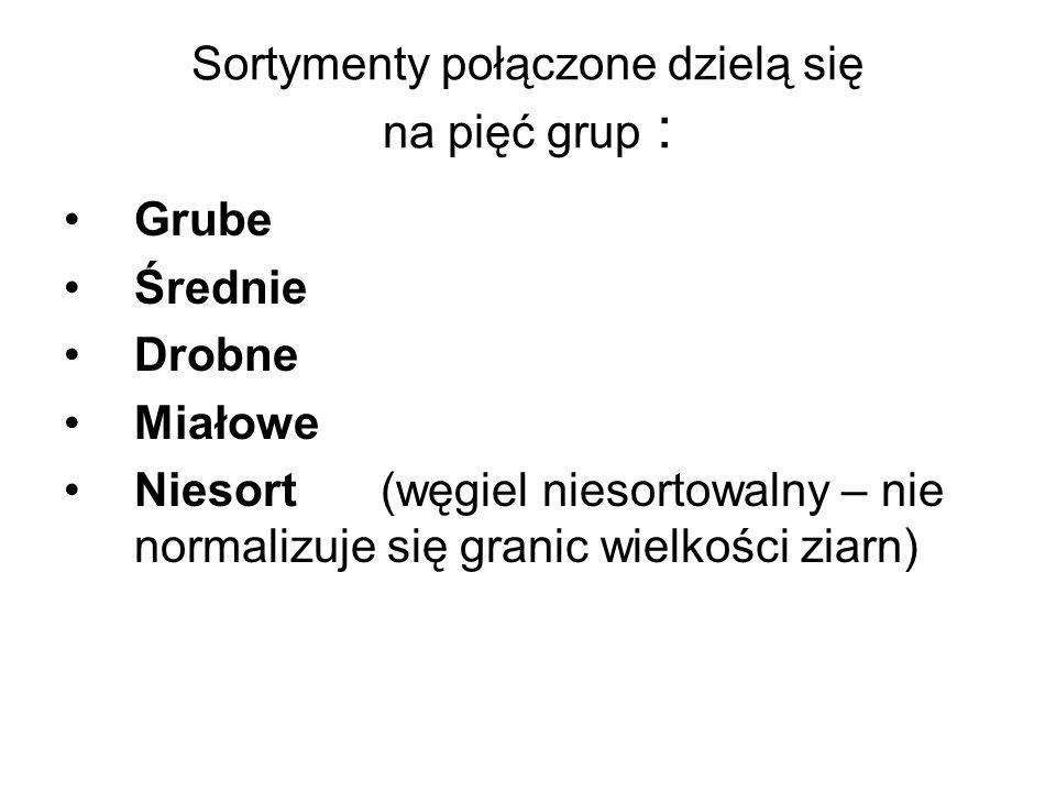 Sortymenty połączone dzielą się na pięć grup : Grube Średnie Drobne Miałowe Niesort(węgiel niesortowalny – nie normalizuje się granic wielkości ziarn)