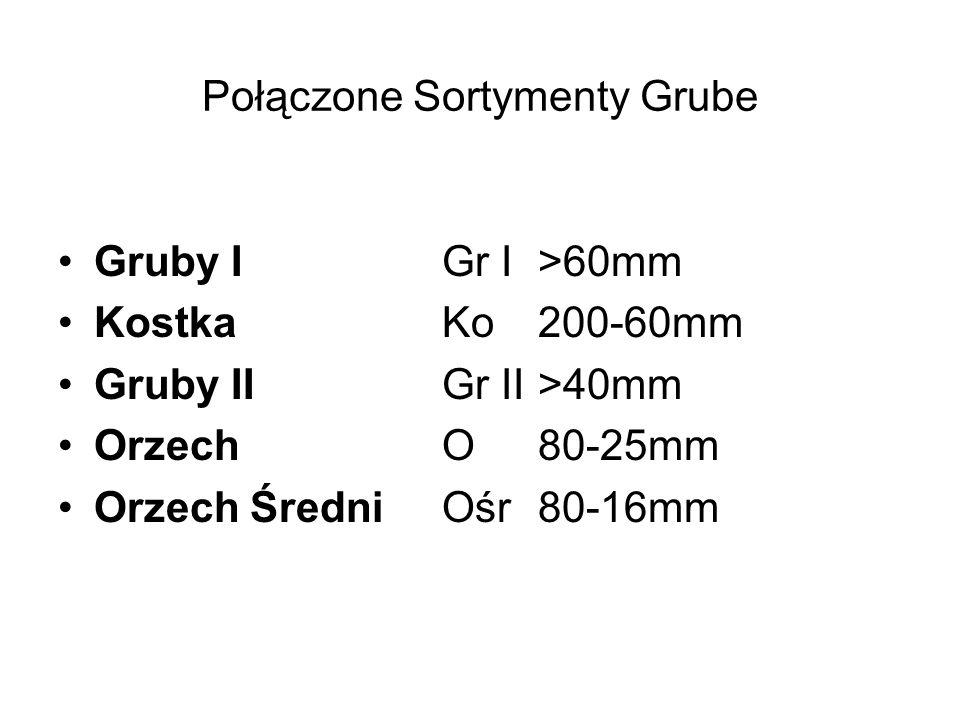 Połączone Sortymenty Grube Gruby IGr I>60mm KostkaKo200-60mm Gruby IIGr II>40mm OrzechO80-25mm Orzech ŚredniOśr80-16mm