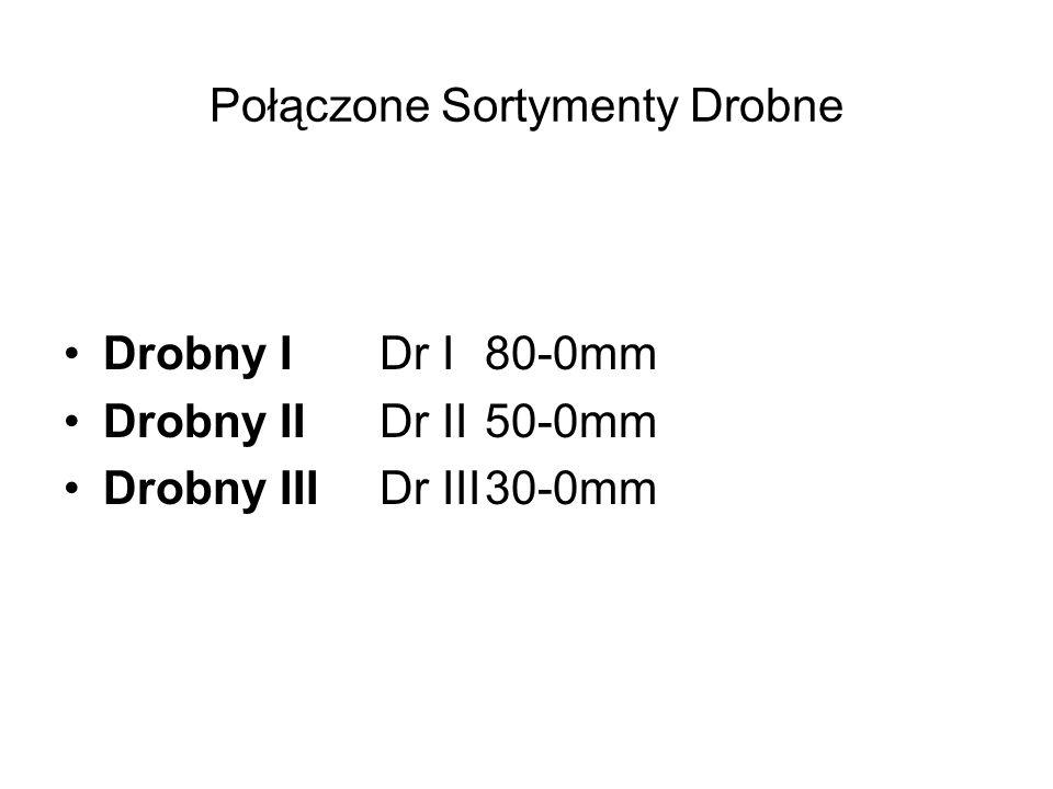 Połączone Sortymenty Drobne Drobny IDr I80-0mm Drobny IIDr II50-0mm Drobny IIIDr III30-0mm