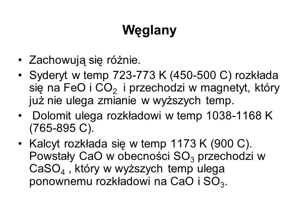 Węglany Zachowują się różnie. Syderyt w temp 723-773 K (450-500 C) rozkłada się na FeO i CO 2 i przechodzi w magnetyt, który już nie ulega zmianie w w