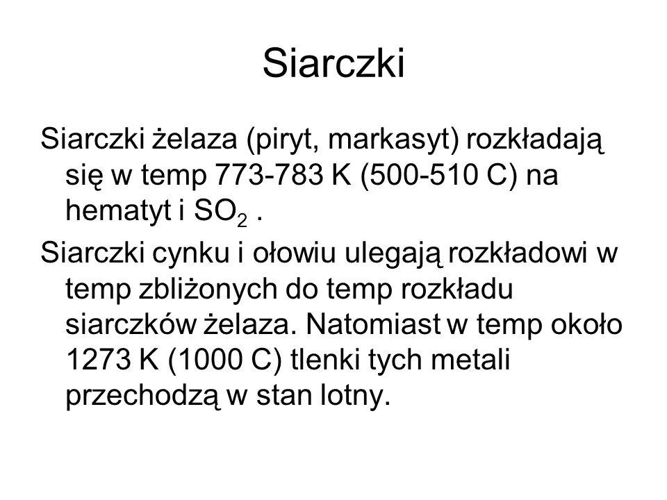 Siarczki Siarczki żelaza (piryt, markasyt) rozkładają się w temp 773-783 K (500-510 C) na hematyt i SO 2. Siarczki cynku i ołowiu ulegają rozkładowi w