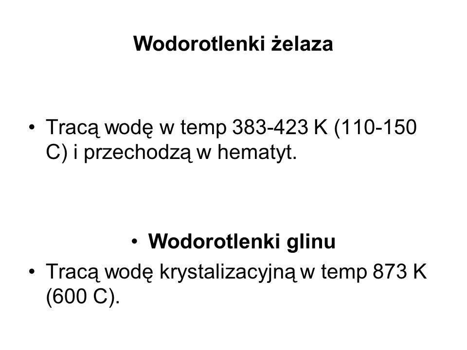 Wodorotlenki żelaza Tracą wodę w temp 383-423 K (110-150 C) i przechodzą w hematyt. Wodorotlenki glinu Tracą wodę krystalizacyjną w temp 873 K (600 C)