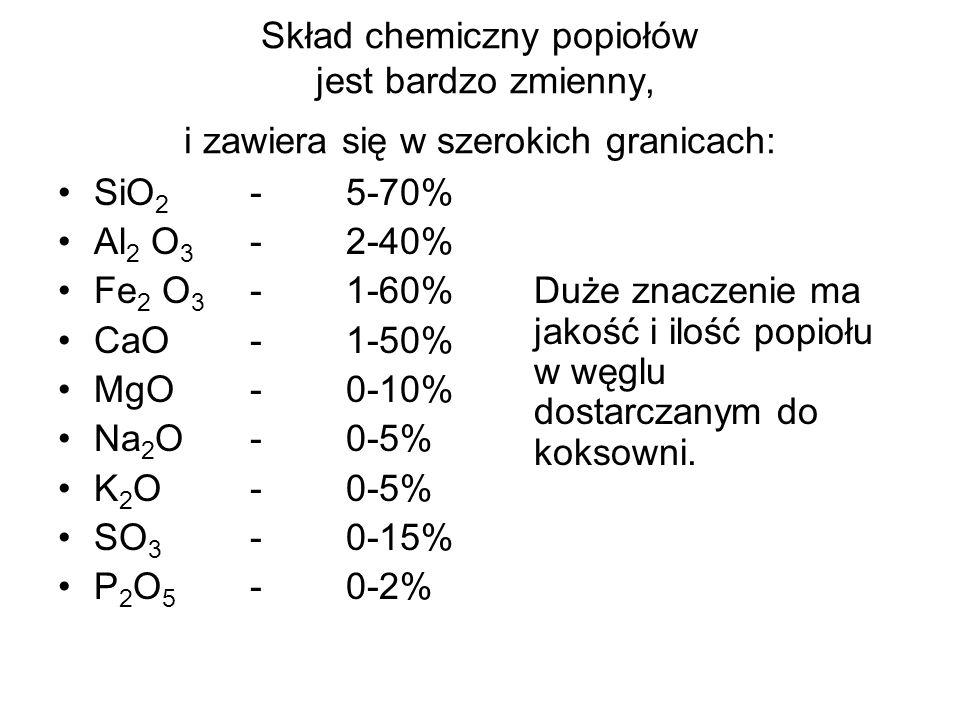 Skład chemiczny popiołów jest bardzo zmienny, i zawiera się w szerokich granicach: SiO 2 -5-70% Al 2 O 3 -2-40% Fe 2 O 3 -1-60% CaO- 1-50% MgO-0-10% N