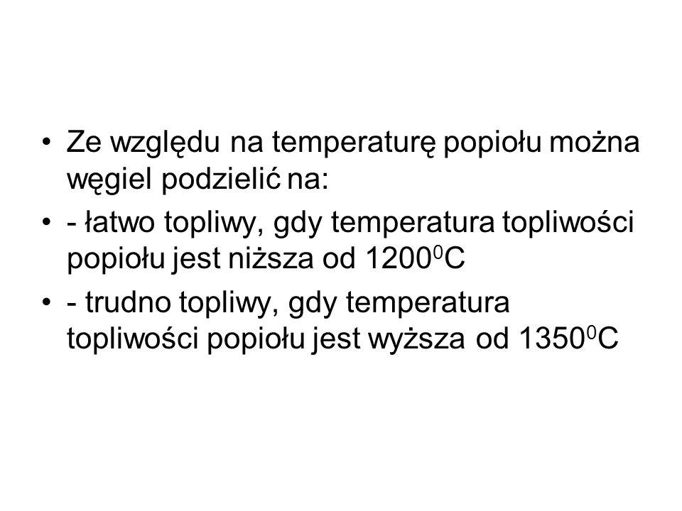 Ze względu na temperaturę popiołu można węgiel podzielić na: - łatwo topliwy, gdy temperatura topliwości popiołu jest niższa od 1200 0 C - trudno topl