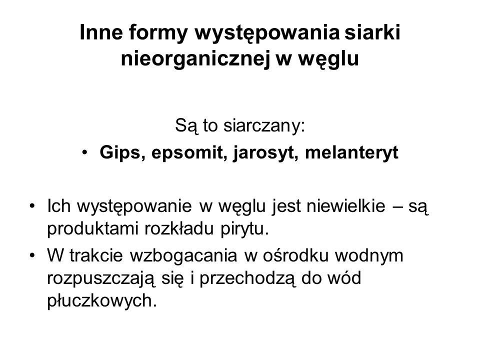 Inne formy występowania siarki nieorganicznej w węglu Są to siarczany: Gips, epsomit, jarosyt, melanteryt Ich występowanie w węglu jest niewielkie – s