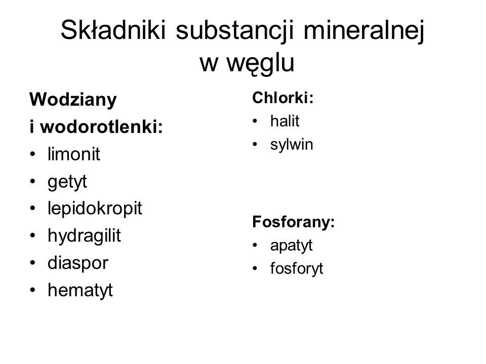Składniki substancji mineralnej w węglu Wodziany i wodorotlenki: limonit getyt lepidokropit hydragilit diaspor hematyt Chlorki: halit sylwin Fosforany