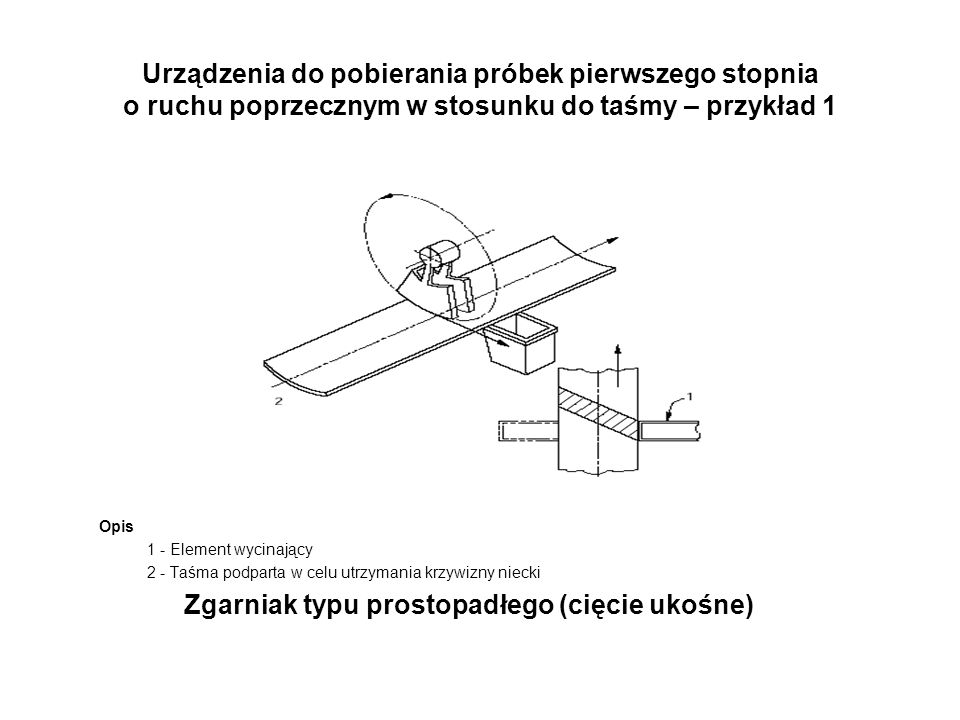Urządzenia do pobierania próbek pierwszego stopnia o ruchu poprzecznym w stosunku do taśmy – przykład 1 Opis 1 - Element wycinający 2 - Taśma podparta