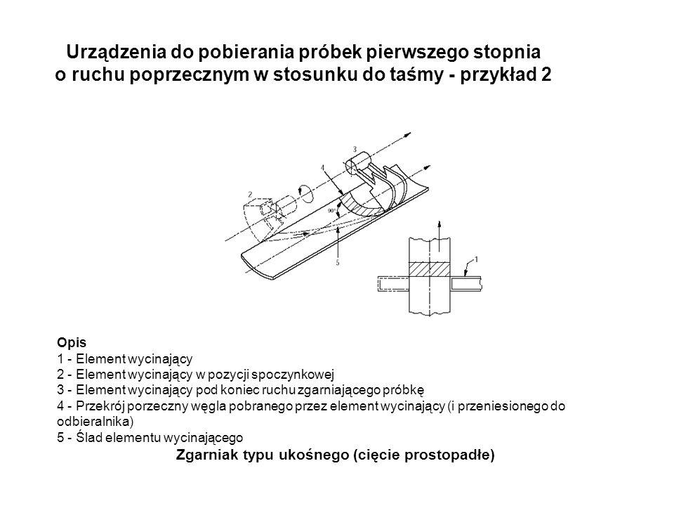 Urządzenia do pobierania próbek pierwszego stopnia o ruchu poprzecznym w stosunku do taśmy - przykład 2 Opis 1 - Element wycinający 2 - Element wycina
