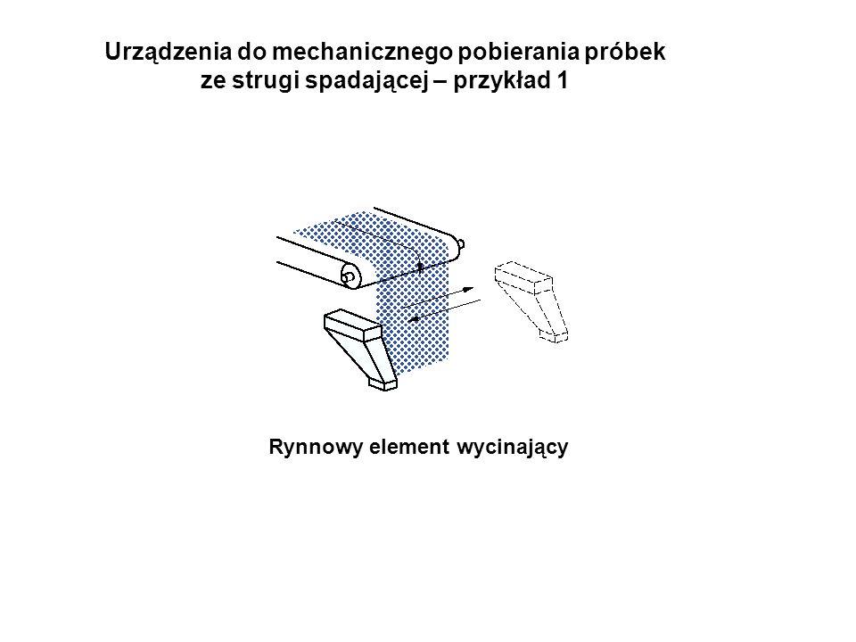 Urządzenia do mechanicznego pobierania próbek ze strugi spadającej – przykład 1 Rynnowy element wycinający