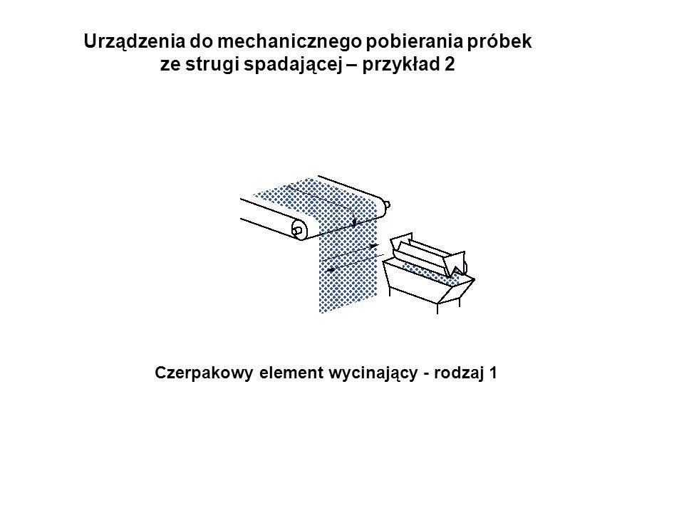 Urządzenia do mechanicznego pobierania próbek ze strugi spadającej – przykład 2 Czerpakowy element wycinający - rodzaj 1
