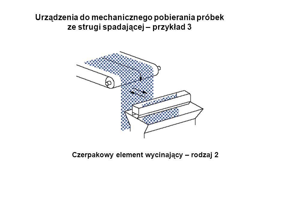 Urządzenia do mechanicznego pobierania próbek ze strugi spadającej – przykład 3 Czerpakowy element wycinający – rodzaj 2