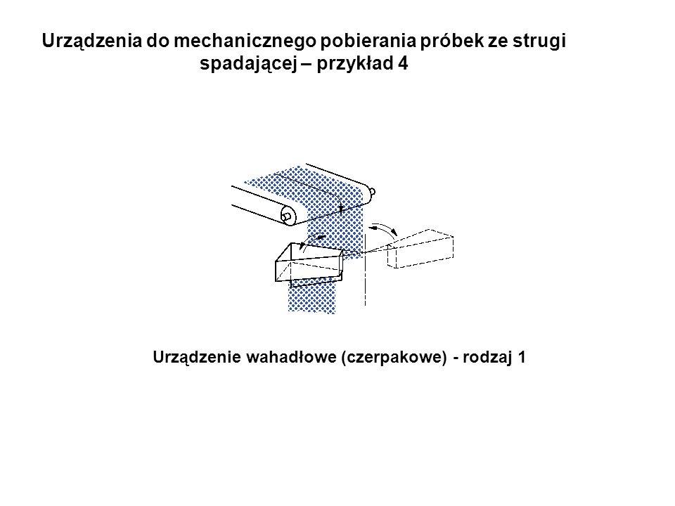Urządzenia do mechanicznego pobierania próbek ze strugi spadającej – przykład 4 Urządzenie wahadłowe (czerpakowe) - rodzaj 1