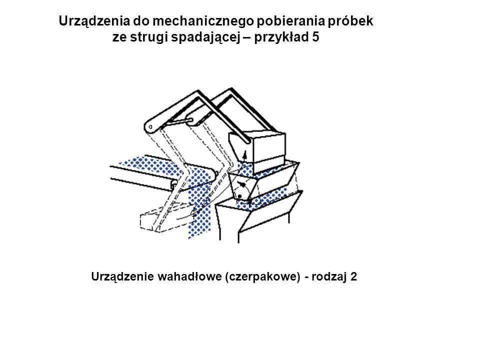 Urządzenia do mechanicznego pobierania próbek ze strugi spadającej – przykład 5 Urządzenie wahadłowe (czerpakowe) - rodzaj 2