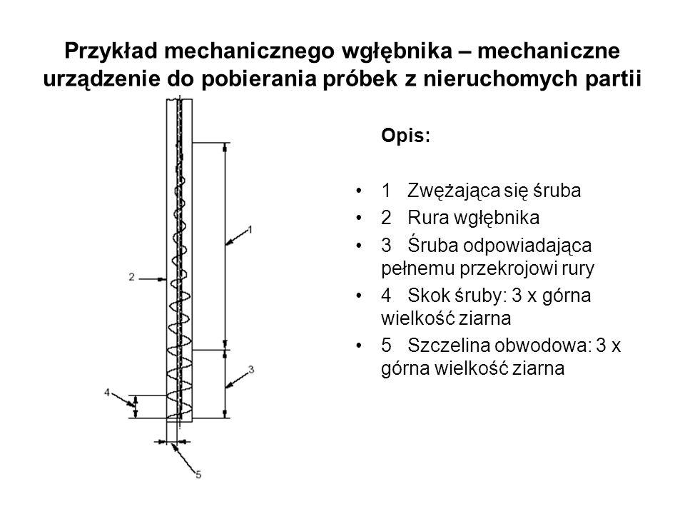 Przykład mechanicznego wgłębnika – mechaniczne urządzenie do pobierania próbek z nieruchomych partii Opis: 1 Zwężająca się śruba 2 Rura wgłębnika 3 Śr
