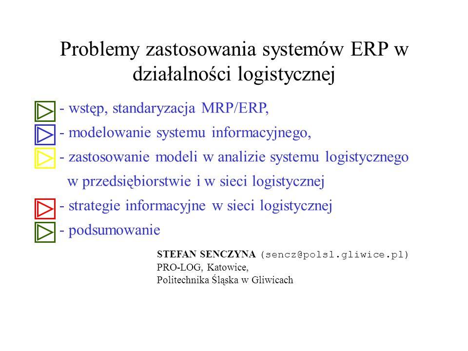 Problemy zastosowania systemów ERP w działalności logistycznej STEFAN SENCZYNA (sencz@polsl.gliwice.pl) PRO-LOG, Katowice, Politechnika Śląska w Gliwicach - wstęp, standaryzacja MRP/ERP, - modelowanie systemu informacyjnego, - zastosowanie modeli w analizie systemu logistycznego w przedsiębiorstwie i w sieci logistycznej - strategie informacyjne w sieci logistycznej - podsumowanie
