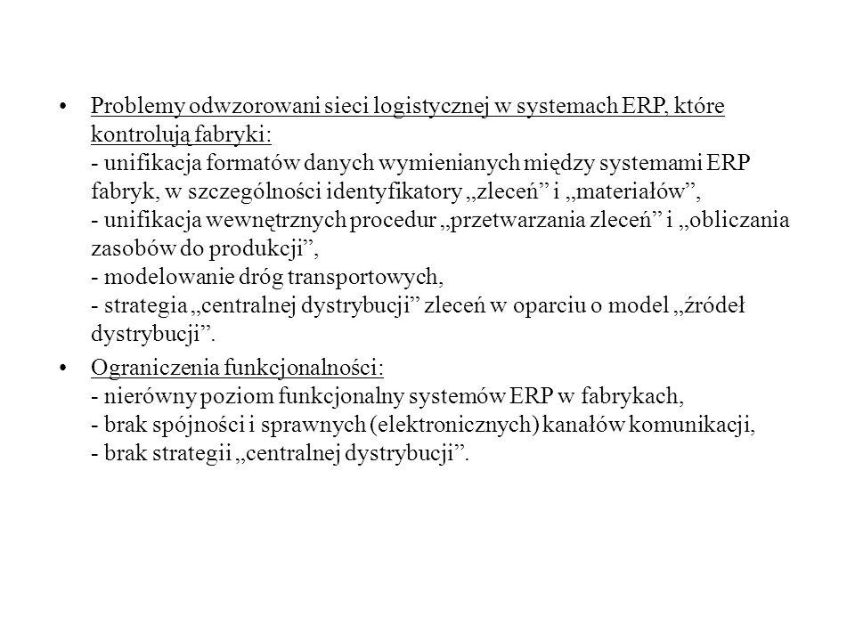 Problemy odwzorowani sieci logistycznej w systemach ERP, które kontrolują fabryki: - unifikacja formatów danych wymienianych między systemami ERP fabryk, w szczególności identyfikatory zleceń i materiałów, - unifikacja wewnętrznych procedur przetwarzania zleceń i obliczania zasobów do produkcji, - modelowanie dróg transportowych, - strategia centralnej dystrybucji zleceń w oparciu o model źródeł dystrybucji.