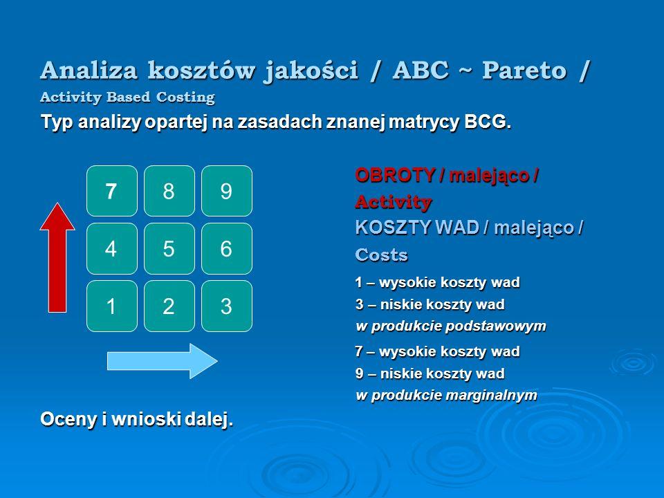 Analiza kosztów jakości / ABC ~ Pareto / Activity Based Costing Typ analizy opartej na zasadach znanej matrycy BCG.