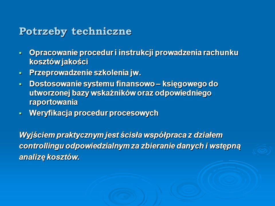 Potrzeby techniczne Opracowanie procedur i instrukcji prowadzenia rachunku kosztów jakości Opracowanie procedur i instrukcji prowadzenia rachunku kosztów jakości Przeprowadzenie szkolenia jw.
