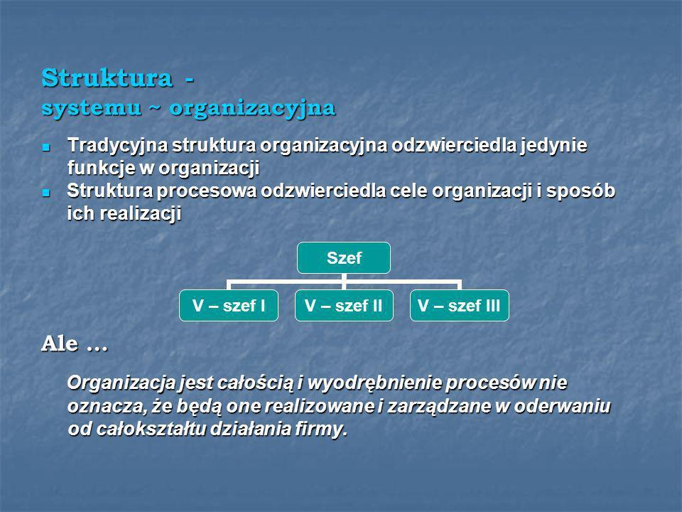 Klient wewnętrzny Zasadę działania obejmującą pojęcie jw. można zbudować jedynie w ramach określonej kultury organizacyjnej / p. kultura jakości /