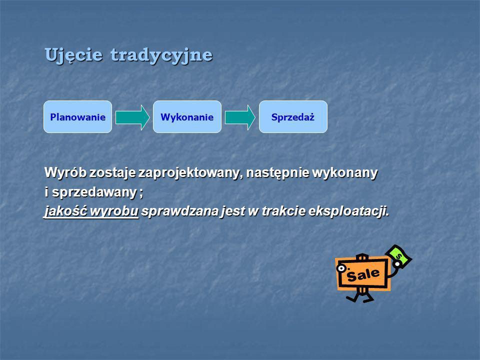 Struktura SYSTEMU Struktura SYSTEMU