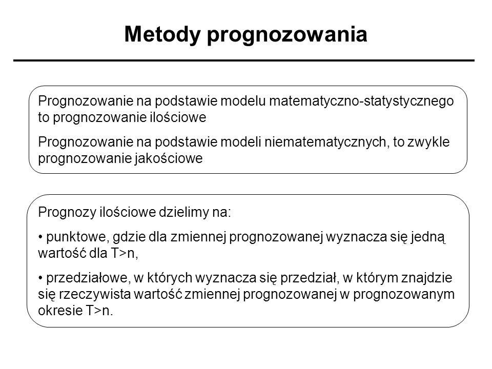 Metody prognozowania Prognozowanie na podstawie modelu matematyczno-statystycznego to prognozowanie ilościowe Prognozowanie na podstawie modeli niemat