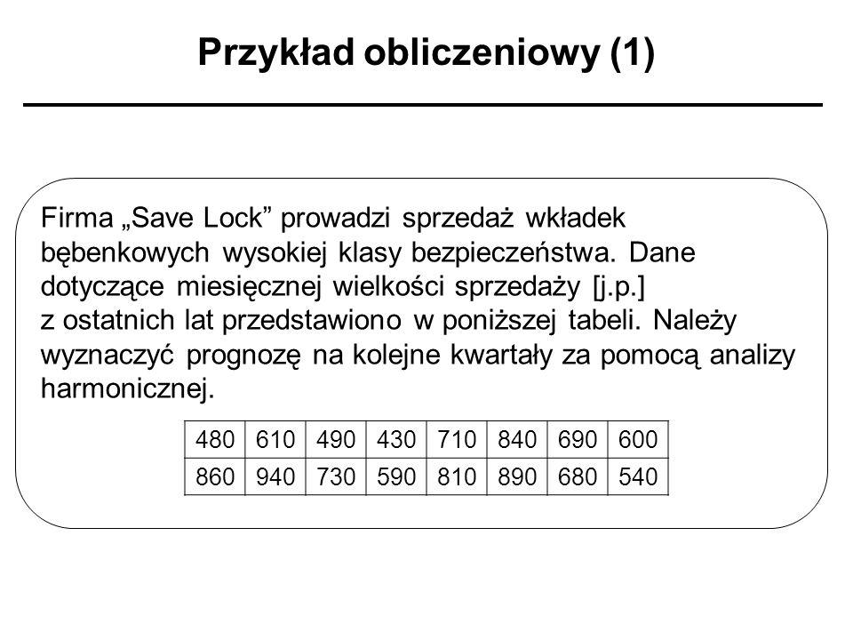 Przykład obliczeniowy (1) Firma Save Lock prowadzi sprzedaż wkładek bębenkowych wysokiej klasy bezpieczeństwa. Dane dotyczące miesięcznej wielkości sp