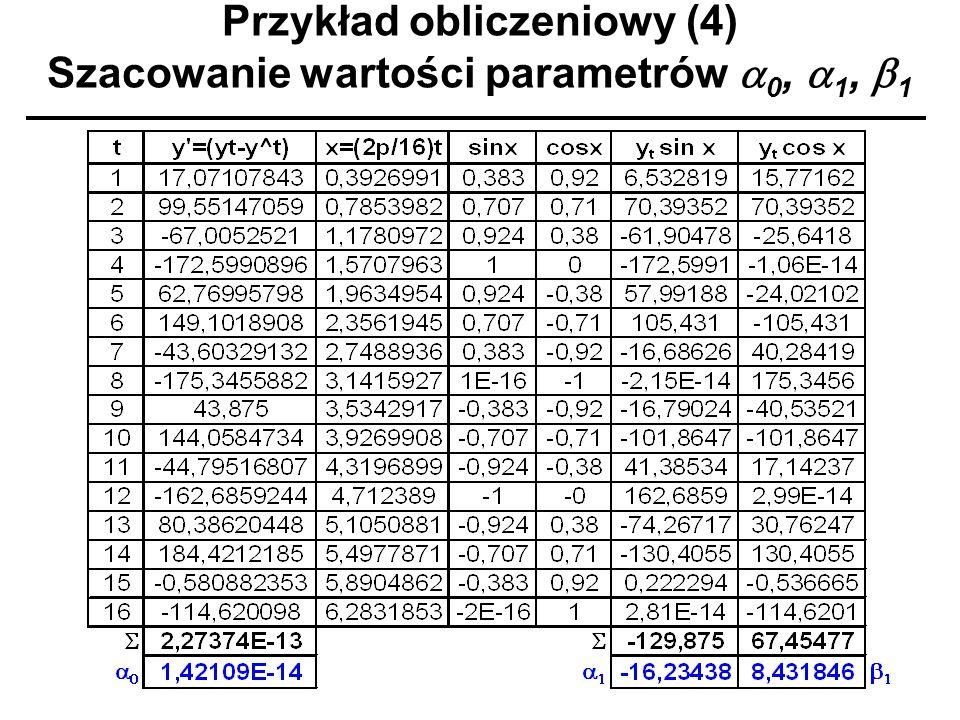 Przykład obliczeniowy (4) Szacowanie wartości parametrów 0, 1, 1