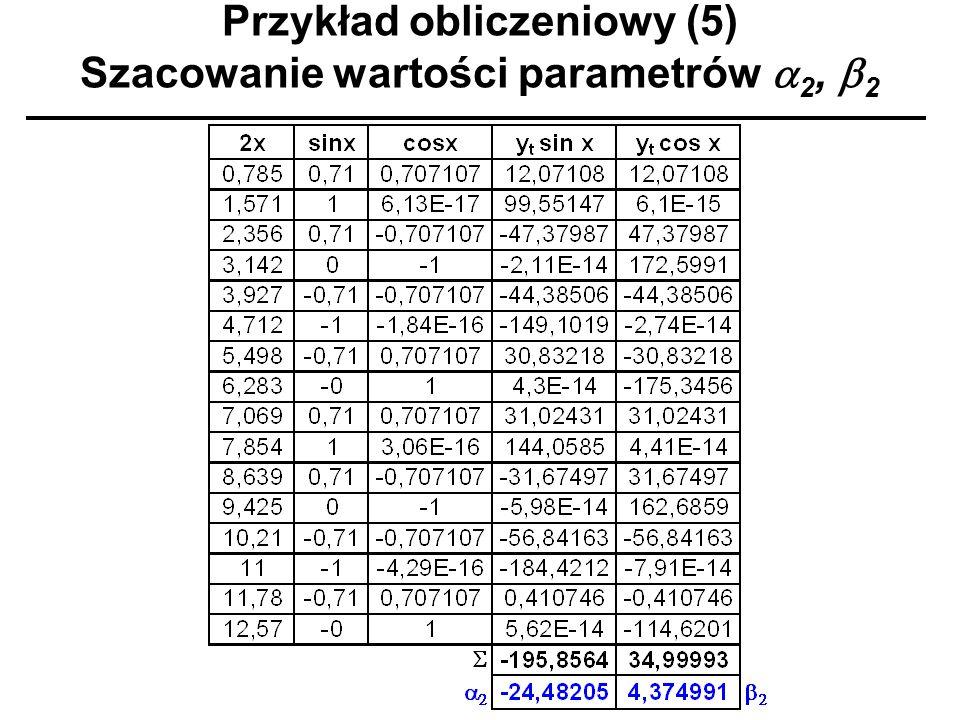 Przykład obliczeniowy (5) Szacowanie wartości parametrów 2, 2