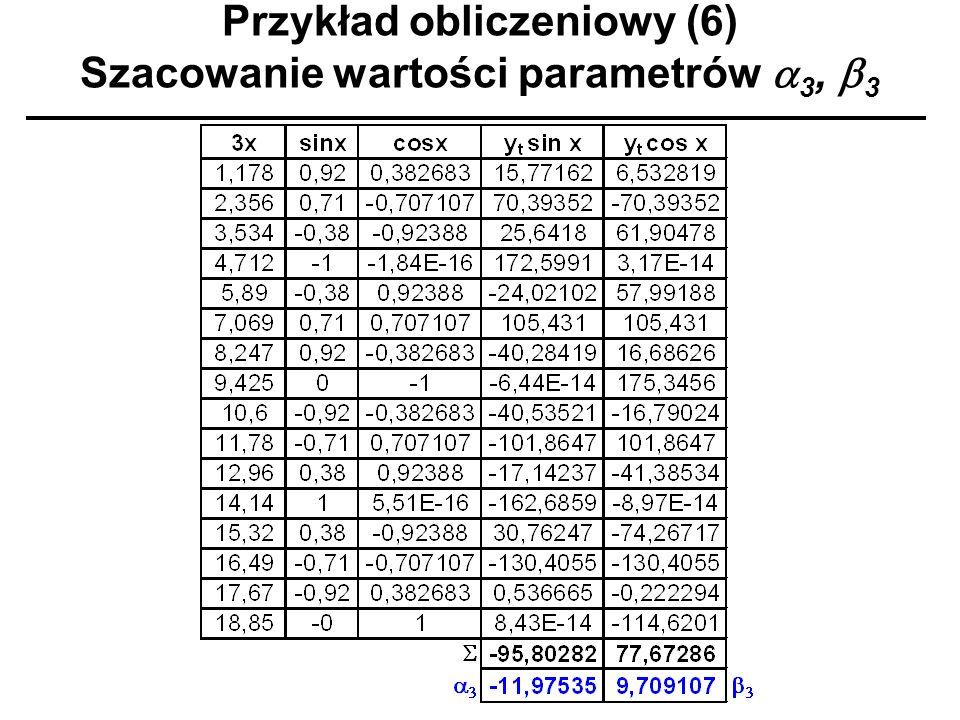 Przykład obliczeniowy (6) Szacowanie wartości parametrów 3, 3
