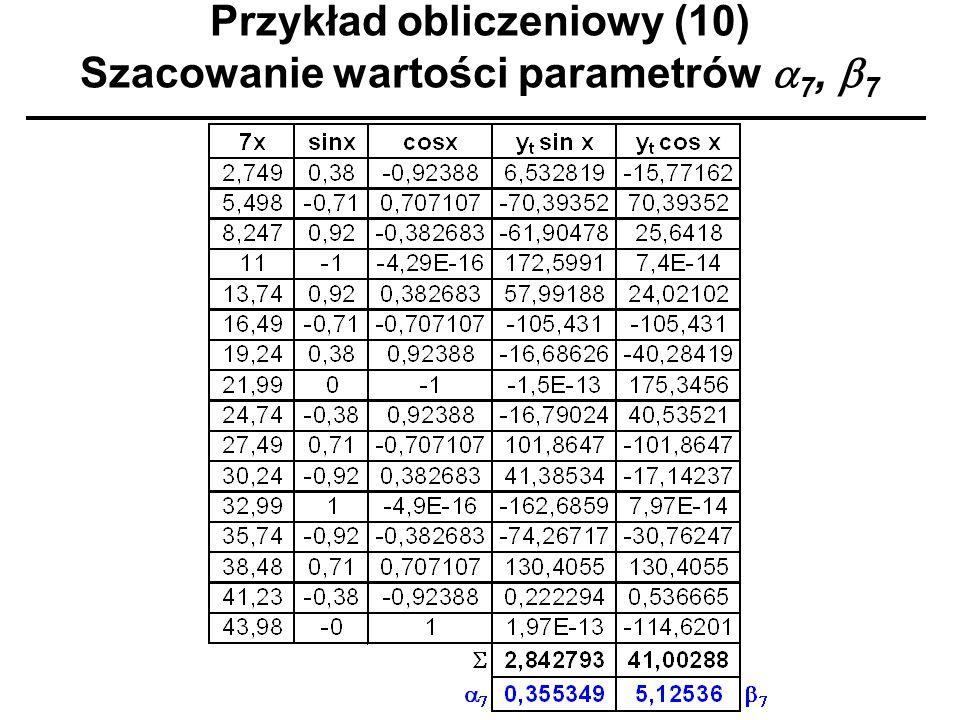 Przykład obliczeniowy (10) Szacowanie wartości parametrów 7, 7